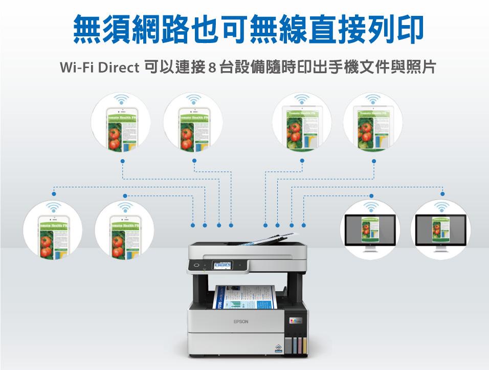Epson L6490除了支援Wi-Fi Infrastructure mode(Wi-Fi無線基礎架構模式)外,可依使用環境需求同時開啟Wi-Fi Direct模式連線使用,最多可支援同時8組連線使用