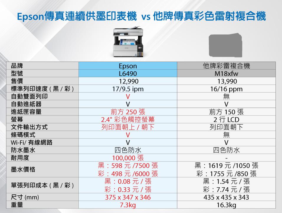 epson l6490比較表